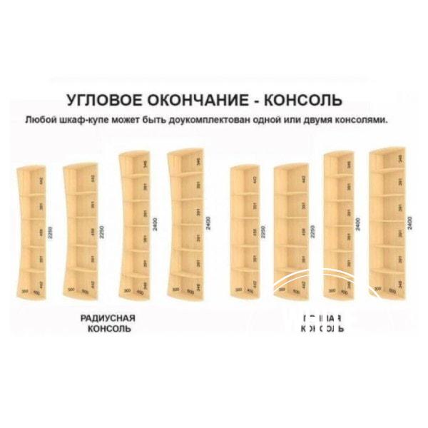 konsoli min - Шкаф-купе угловой Влаби 1100-1500